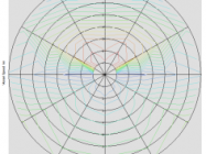 Graph 28092013